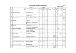 都道府県独自の被災者生活再建支援制度(平成26年5月1日現在)