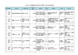 プレミアム付商品券・平成27年7月発行一覧(北九州市内)