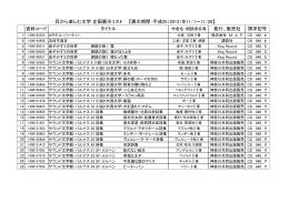 耳から楽しむ文学 企画展示リスト 【展示期間:平成25(2013)年11/1