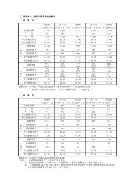 選挙区・比例区別国会議員候補者 [PDF形式:70KB]