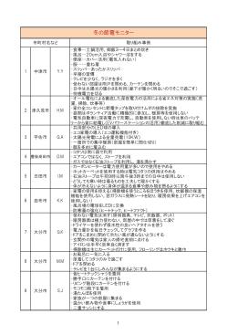 冬の節電事例 [PDFファイル/144KB]