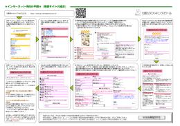 インターネット予約の手順  (携帯サイトの場合)