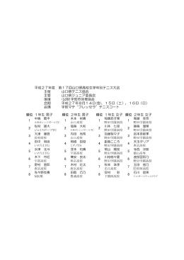 平成27年度 第17回山口県高校生学年別テニス