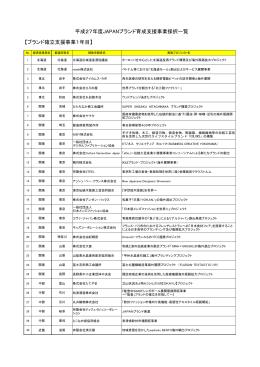 【ブランド確立支援事業1年目】 平成27年度JAPAN