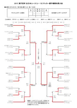 2015` 高円宮杯 全日本ユース(U-15)サッカー選手権愛知県大会