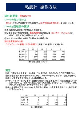粘度計(操作マニュアル PDF:378kB)