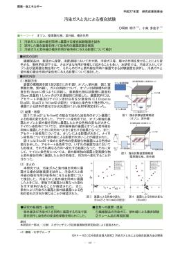 汚染ガスと光による複合試験(PDF:958KB)
