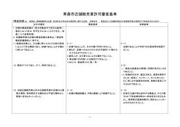 青森市店舗販売業開設許可審査基準(PDF:154KB)