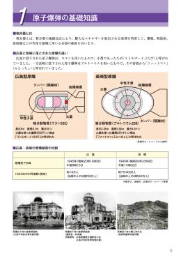 原子爆弾の基礎知識