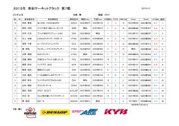 2015年 幸田サーキットアタック 第7戦