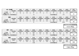 他社研削砥石との比較結果はこちら(PDF:84KB)