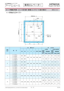 ピット荷重分布図・ピット反力表(PDF形式、132kバイト)