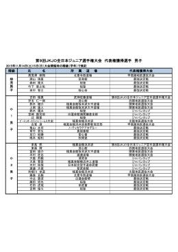 第9回JKJO全日本ジュニア選手権大会 代表権獲得選手 男子