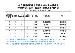 2015 国際420級世界選手権出場枠獲得者 対象大会