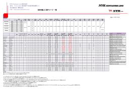 【欧州輸入】 諸チャージ 一覧 - NYK Container Line