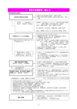 事前の危機管理(備える)(PDF形式 347KB)