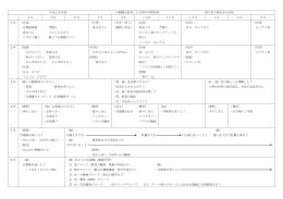 平成26年度 自教園を活用した学習の年間計画 神戸市立妙法寺小学校