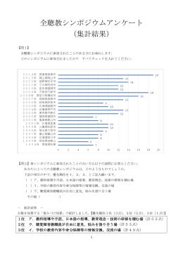全聴教シンポジウムアンケート (集計結果)