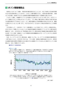 オゾン層破壊防止