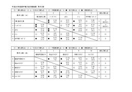 上尾 市 ソフト ボール 協会
