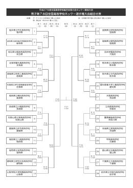 男子第78回全国高等学校ホッケー選手権大会組合せ表