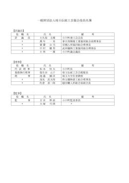 一般財団法人 埼玉伝統工芸協会役員名簿(PDF