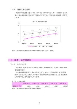 2.出生・死亡の状況 (PDFファイル 488.5KB)