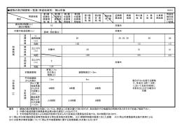 建物の高さ制限等一覧表(用途地域別) 岡山市版