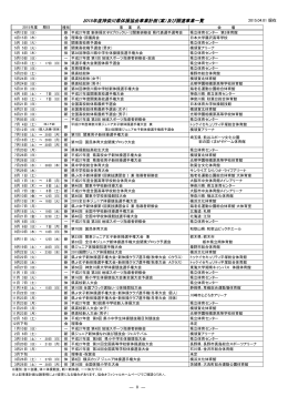 2015年度神奈川県体操協会事業計画(案)及び関連事業一覧