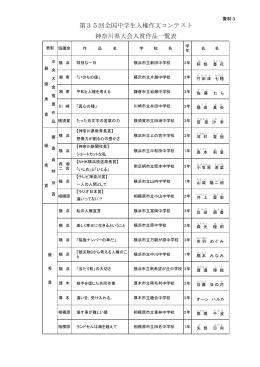 第35回全国中学生人権作文コンテスト 神奈川県大会入賞作品一覧表