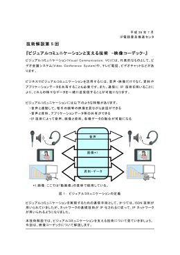 ビジュアルコミュニケーションと支える技術 –映像コーデック