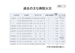 資料1-4 医療施設における過去の火災