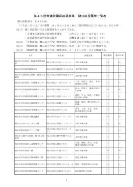 期日前投票所一覧表 [PDFファイル/102KB]
