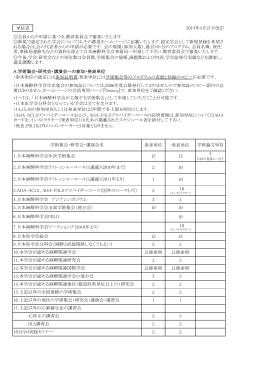 参考)単位表(2013/4/27版)
