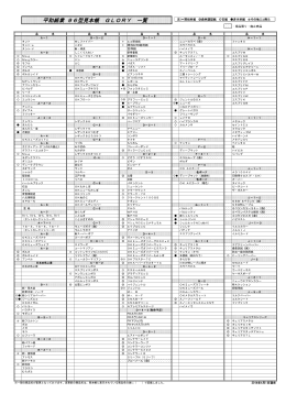 見本帳インデックス(PDF)