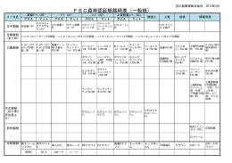 FSC森林認証紙銘柄表(一般紙)