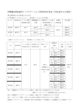 伊勢慶友病院通所リハビリテーション利用料金早見表(平成 26 年 4 月