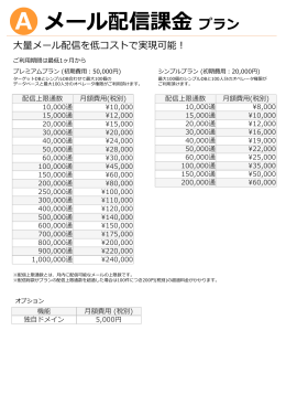 メール配信課金プラン - SaaSplats