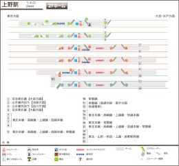 上野駅 平面図はこちら
