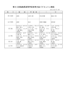 第60回福島県高等学校体育大会バドミントン競技
