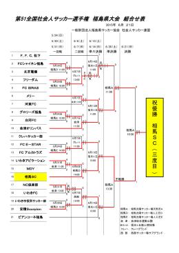 結果 - 福島県サッカー協会