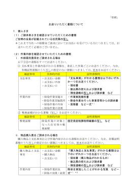 お送りいただく書類について(PDF 22.0KB)