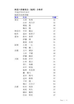 剣道六段審査会(福岡)合格者 福岡市民体育館 県名 氏名 年齢 東京
