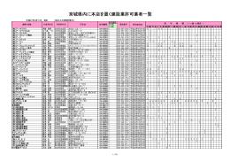 仙台土木事務所 [PDFファイル/823KB]