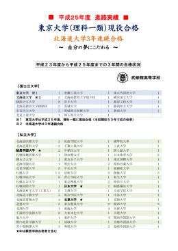 東京大学(理科一類)現役合格 - 武修館中学校・武修館高等学校