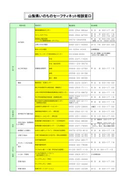 山梨県いのちのセーフティネット相談窓口(PDF:96KB)
