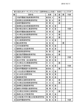 2015/10/11 番 団体名 支部 金 銀 銅 代表 1 川島学園鹿児島実業高等