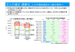 ②人口減少・高齢化_人口が増加傾向から減少傾向へ