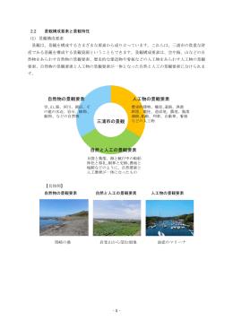 - 5 - 2.2 景観構成要素と景観特性 (1) 景観構成要素 景観は、景観を