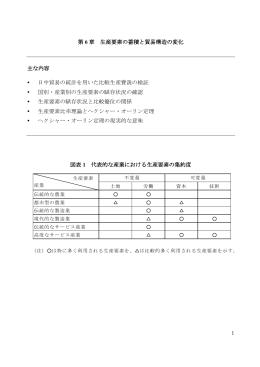 1 第 6 章 生産要素の蓄積と貿易構造の変化 主な内容 • 日中貿易の統計